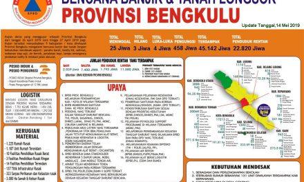 Info Grafis Bencana Banjir dan Tanah Longsor Provinsi Bengkulu 14 Mei 2019
