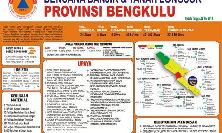 Info Grafis Bencana Banjir dan Longsor Bengkulu per-9 Mei 2019