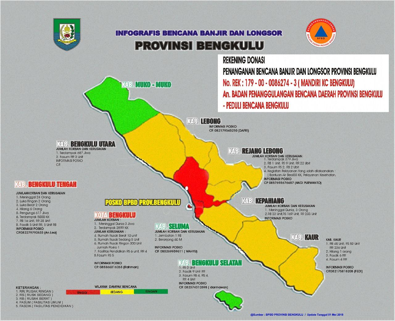 Kawasan Terdampak Banjir dan Longsor di Provinsi Bengkulu